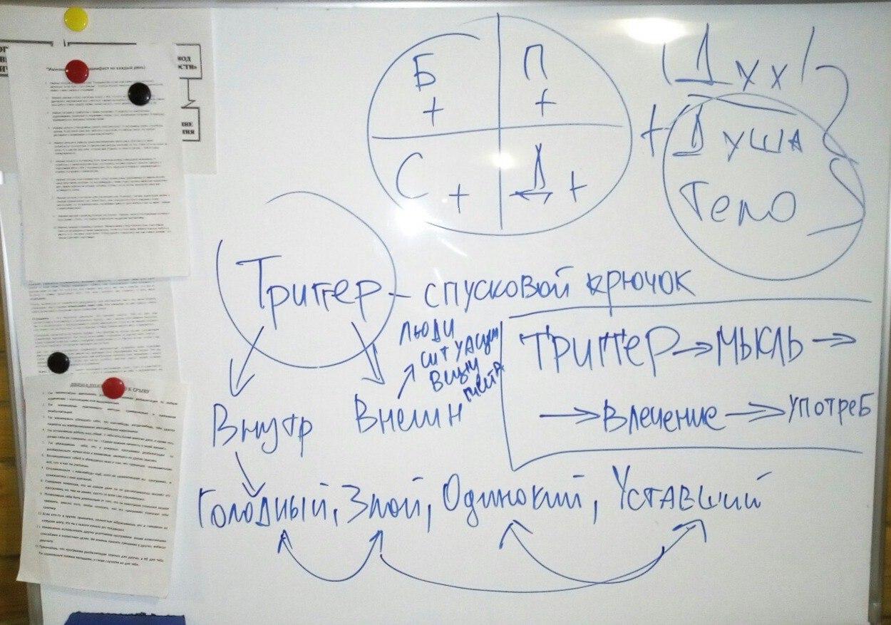 Терапевтические группы и занятия